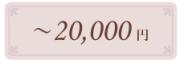 大倉陶園の贈り物 ~20,000円